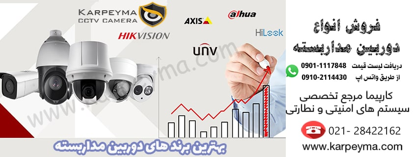 the best of cctv min - بهترین نوع دوربین مداربسته | قیمت انواع دوربین مداربسته در ایران