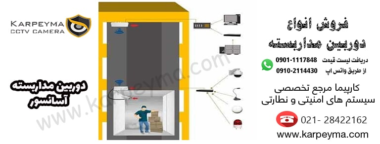 3214 min - نصب دوربین مداربسته آسانسور   ویژگی دوربین مداربسته آسانسور